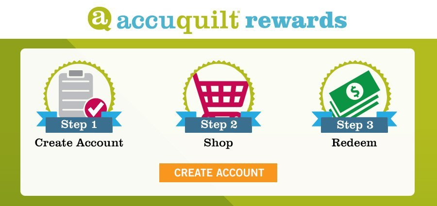 AccuQuilt Rewards - Step 1: Create Account - Step 2: Shop - Step 3: Redeem