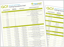 GO! Cutting Equivalents Chart